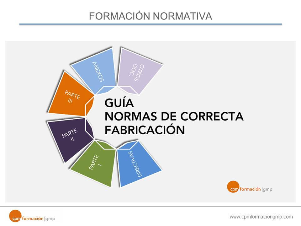 Innovando en la formación GMP / GDP